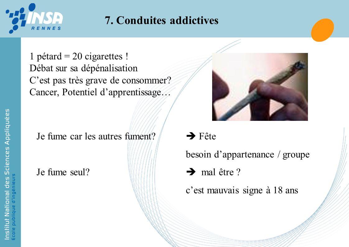 7. Conduites addictives 1 pétard = 20 cigarettes ! Débat sur sa dépénalisation Cest pas très grave de consommer? Cancer, Potentiel dapprentissage… Je