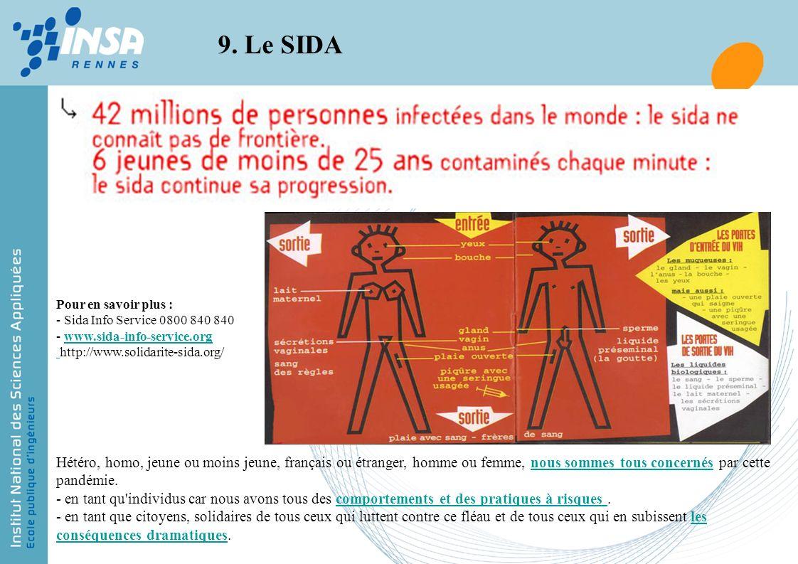 Hétéro, homo, jeune ou moins jeune, français ou étranger, homme ou femme, nous sommes tous concernés par cette pandémie. - en tant qu'individus car no