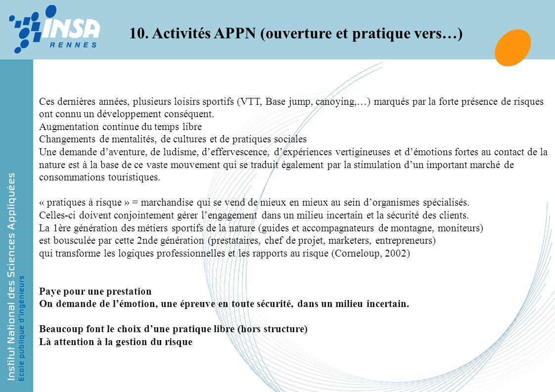 10. Activités APPN (ouverture et pratique vers…) Ces dernières années, plusieurs loisirs sportifs (VTT, Base jump, canoying,…) marqués par la forte pr