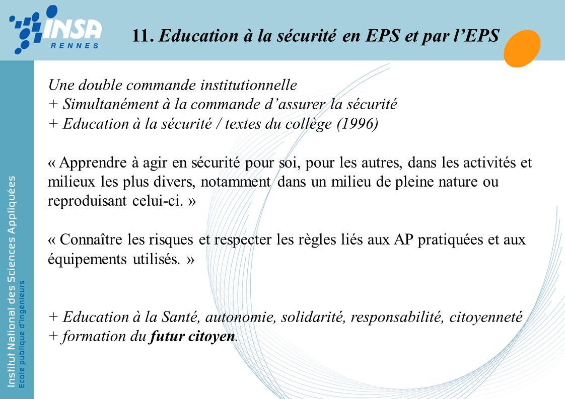 11. Education à la sécurité en EPS et par lEPS Une double commande institutionnelle + Simultanément à la commande dassurer la sécurité + Education à l