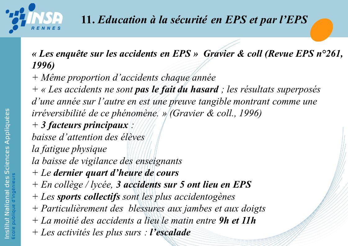 « Les enquête sur les accidents en EPS » Gravier & coll (Revue EPS n°261, 1996) + Même proportion daccidents chaque année + « Les accidents ne sont pa