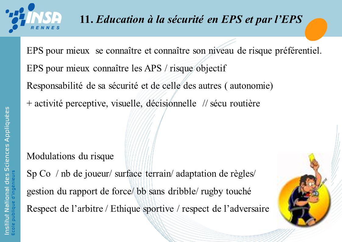 EPS pour mieux se connaître et connaître son niveau de risque préférentiel. EPS pour mieux connaître les APS / risque objectif Responsabilité de sa sé