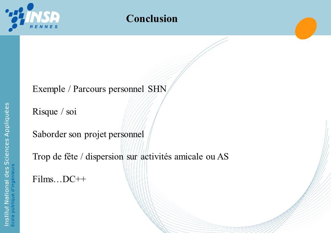Conclusion Exemple / Parcours personnel SHN Risque / soi Saborder son projet personnel Trop de fête / dispersion sur activités amicale ou AS Films…DC+