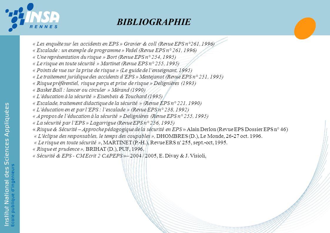 « Les enquête sur les accidents en EPS » Gravier & coll (Revue EPS n°261, 1996) « Escalade : un exemple de programme » Vedel (Revue EPS n° 261, 1996)