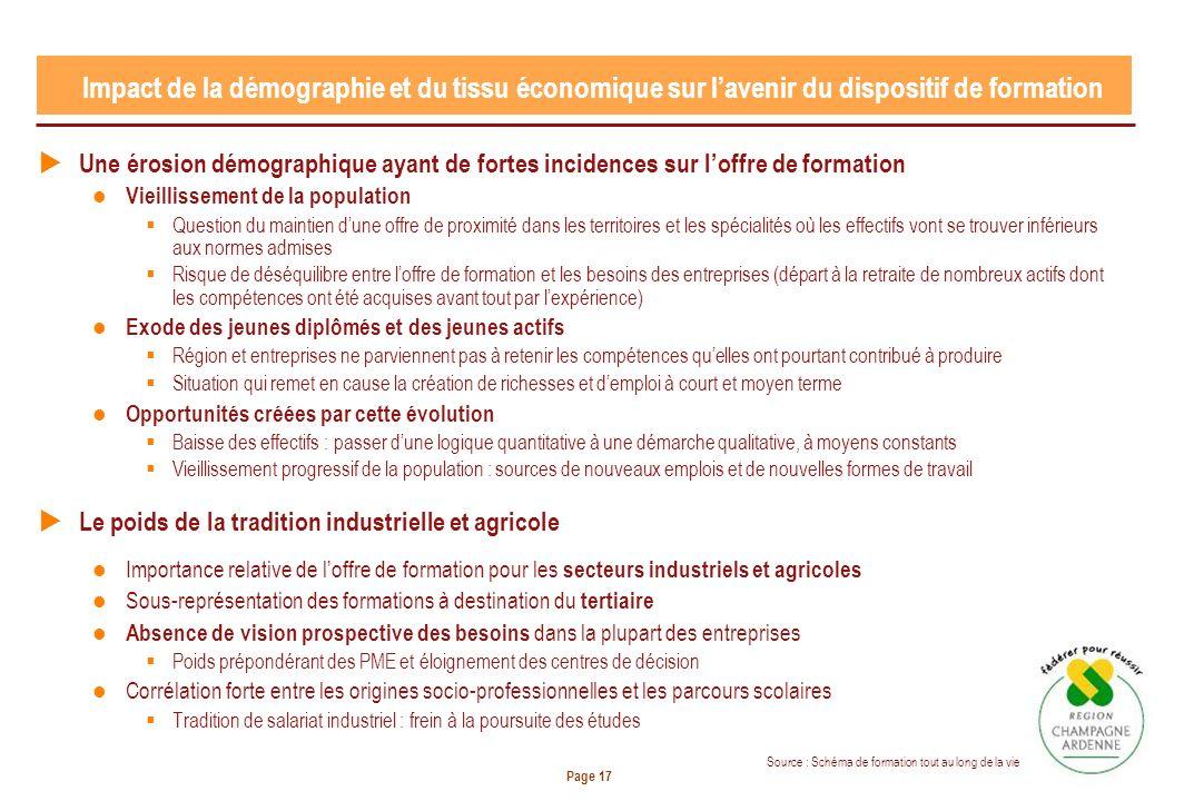 Page 17 Impact de la démographie et du tissu économique sur lavenir du dispositif de formation Une érosion démographique ayant de fortes incidences su
