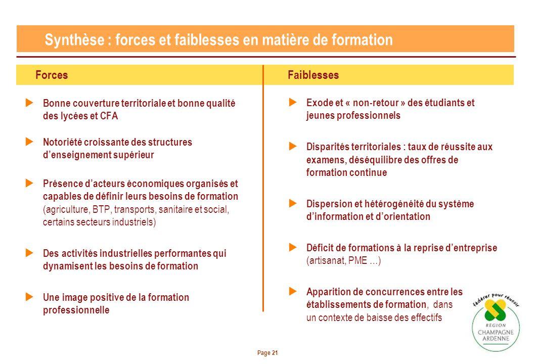 Page 21 Bonne couverture territoriale et bonne qualité des lycées et CFA Notoriété croissante des structures denseignement supérieur Présence dacteurs