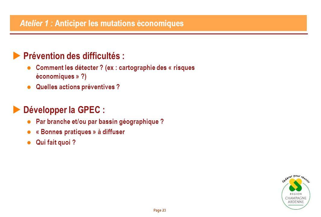 Page 23 Atelier 1 : Anticiper les mutations économiques Prévention des difficultés : Comment les détecter ? (ex : cartographie des « risques économiqu