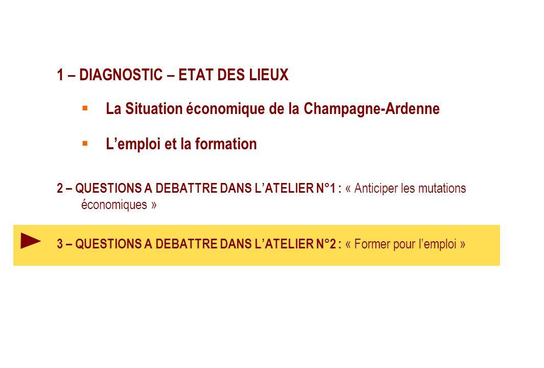 1 – DIAGNOSTIC – ETAT DES LIEUX La Situation économique de la Champagne-Ardenne Lemploi et la formation 2 – QUESTIONS A DEBATTRE DANS LATELIER N°1 : « Anticiper les mutations économiques » 3 – QUESTIONS A DEBATTRE DANS LATELIER N°2 : « Former pour lemploi »