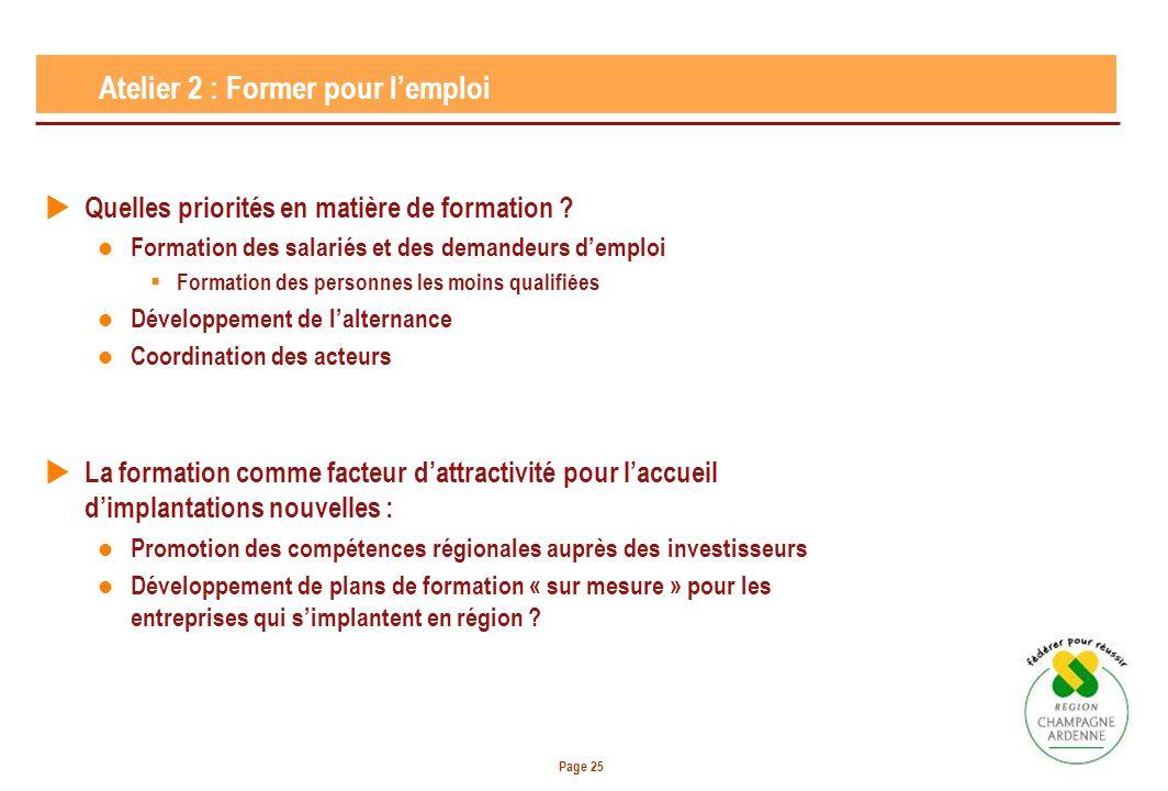 Page 25 Atelier 2 : Former pour lemploi Quelles priorités en matière de formation .