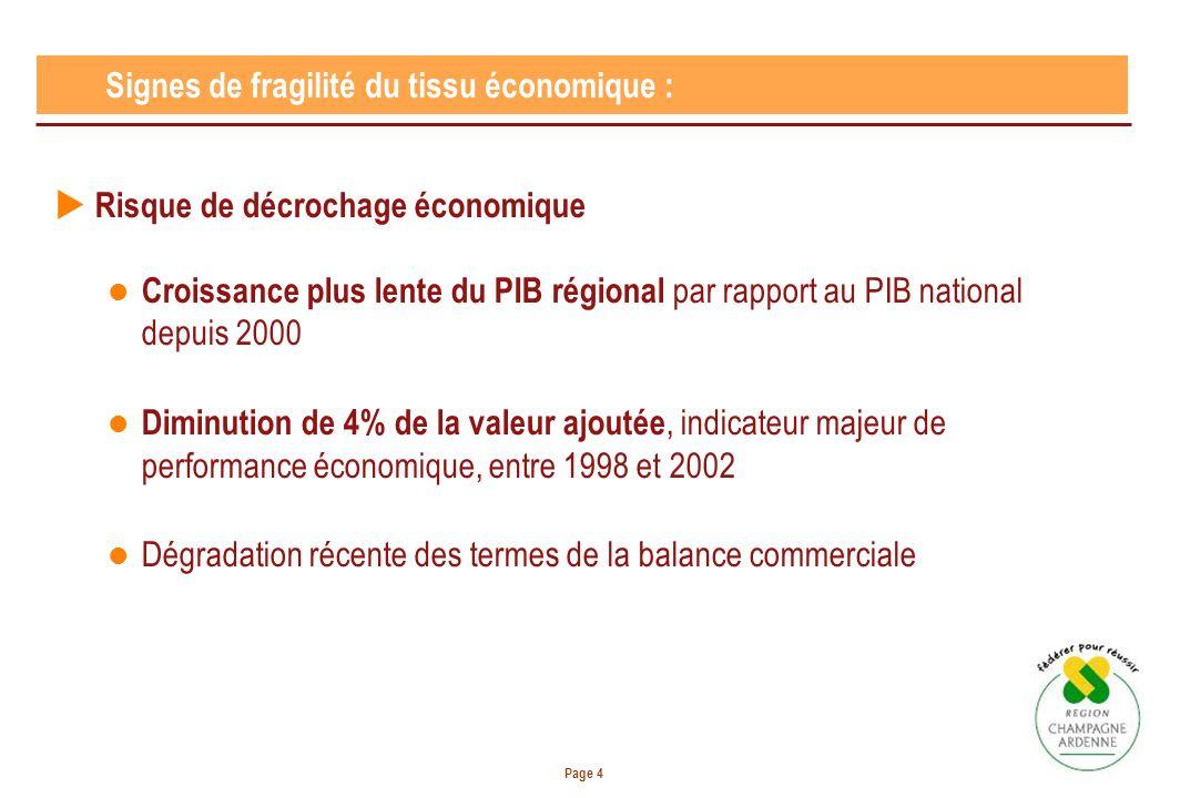 Page 4 Signes de fragilité du tissu économique : Risque de décrochage économique Croissance plus lente du PIB régional par rapport au PIB national dep