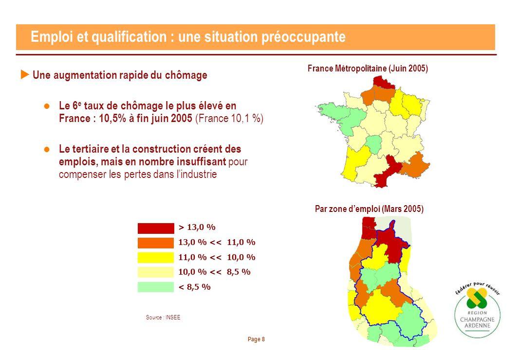 Page 8 Emploi et qualification : une situation préoccupante Une augmentation rapide du chômage Le 6 e taux de chômage le plus élevé en France : 10,5%