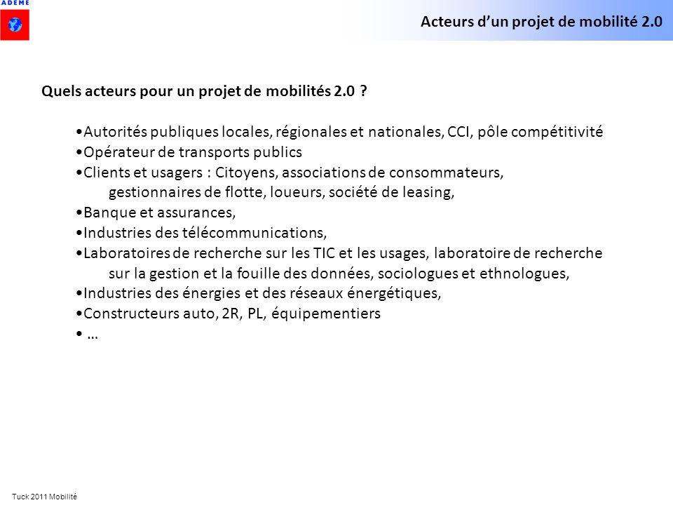 Tuck 2011 Mobilité Acteurs dun projet de mobilité 2.0 Quels acteurs pour un projet de mobilités 2.0 ? Autorités publiques locales, régionales et natio
