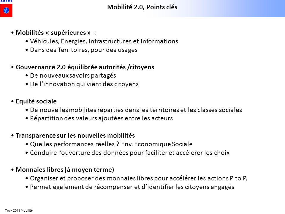 Tuck 2011 Mobilité Mobilité 2.0, Points clés Mobilités « supérieures » : Véhicules, Energies, Infrastructures et Informations Dans des Territoires, po