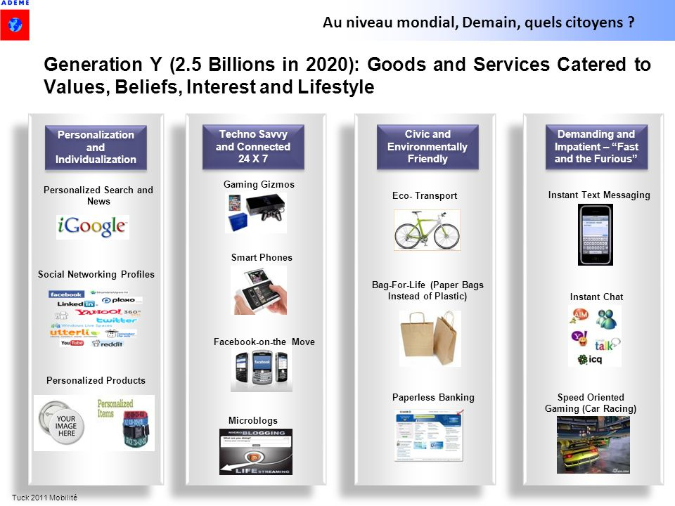 Tuck 2011 Mobilité Generation Y (2.5 Billions in 2020): Goods and Services Catered to Values, Beliefs, Interest and Lifestyle Personalization and Individualization Techno Savvy and Connected 24 X 7 Civic and Environmentally Friendly Demanding and Impatient – Fast and the Furious Personalized Search and News Social Networking Profiles Personalized Products Gaming Gizmos Smart Phones Facebook-on-the Move Microblogs Eco- Transport Bag-For-Life (Paper Bags Instead of Plastic) Paperless Banking Instant Text Messaging Instant Chat Speed Oriented Gaming (Car Racing) Au niveau mondial, Demain, quels citoyens ?