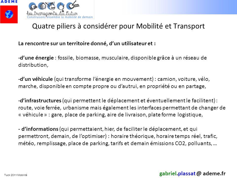 Tuck 2011 Mobilité Quatre piliers à considérer pour Mobilité et Transport gabriel.plassat @ ademe.fr La rencontre sur un territoire donné, dun utilisa