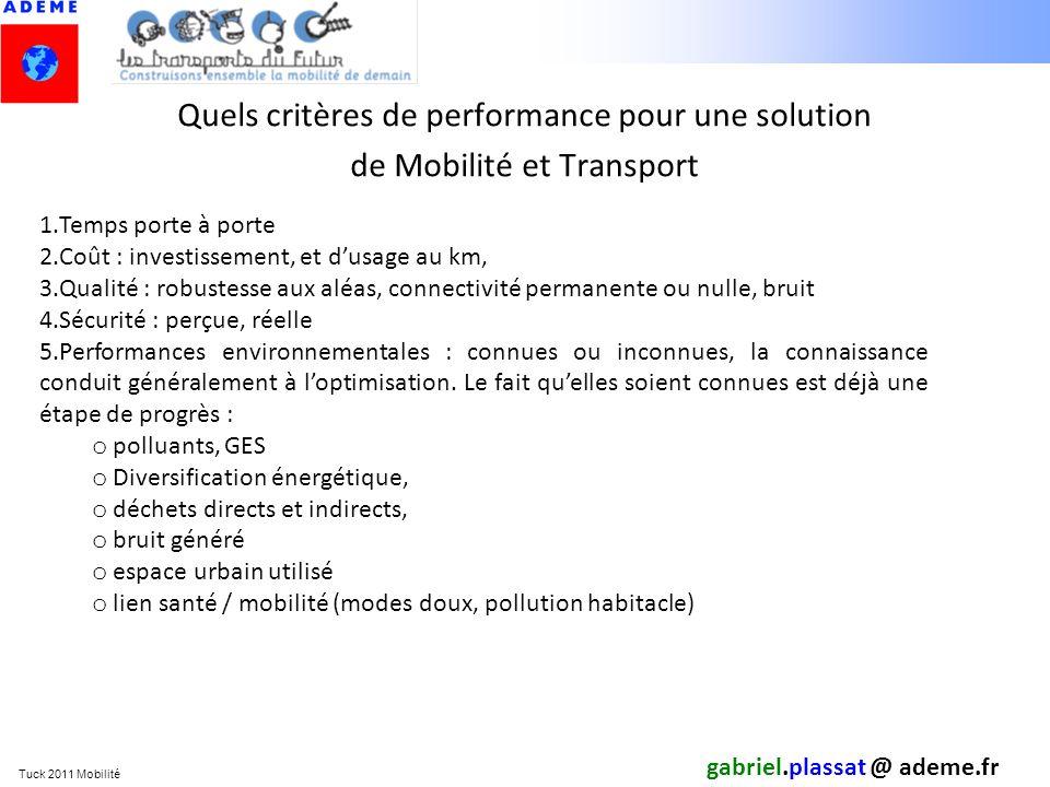 Tuck 2011 Mobilité Quels critères de performance pour une solution de Mobilité et Transport gabriel.plassat @ ademe.fr 1.Temps porte à porte 2.Coût :