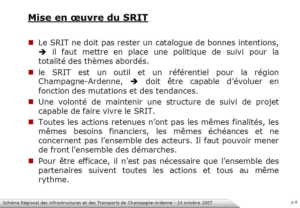 Schéma Régional des Infrastructures et des Transports de Champagne-Ardenne – 24 octobre 2007 p.8 Mise en œuvre du SRIT Le SRIT ne doit pas rester un catalogue de bonnes intentions, il faut mettre en place une politique de suivi pour la totalité des thèmes abordés.