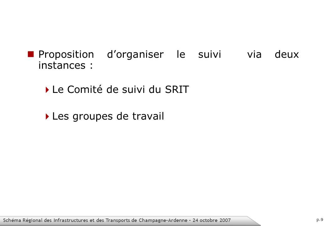 Schéma Régional des Infrastructures et des Transports de Champagne-Ardenne – 24 octobre 2007 p.9 Proposition dorganiser le suivi via deux instances : Le Comité de suivi du SRIT Les groupes de travail