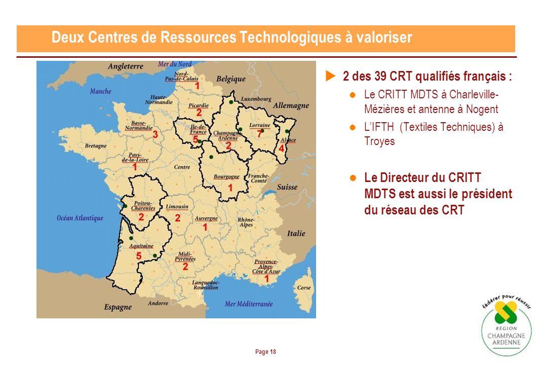 Page 18 Deux Centres de Ressources Technologiques à valoriser 2 des 39 CRT qualifiés français : Le CRITT MDTS à Charleville- Mézières et antenne à Nogent LIFTH (Textiles Techniques) à Troyes Le Directeur du CRITT MDTS est aussi le président du réseau des CRT