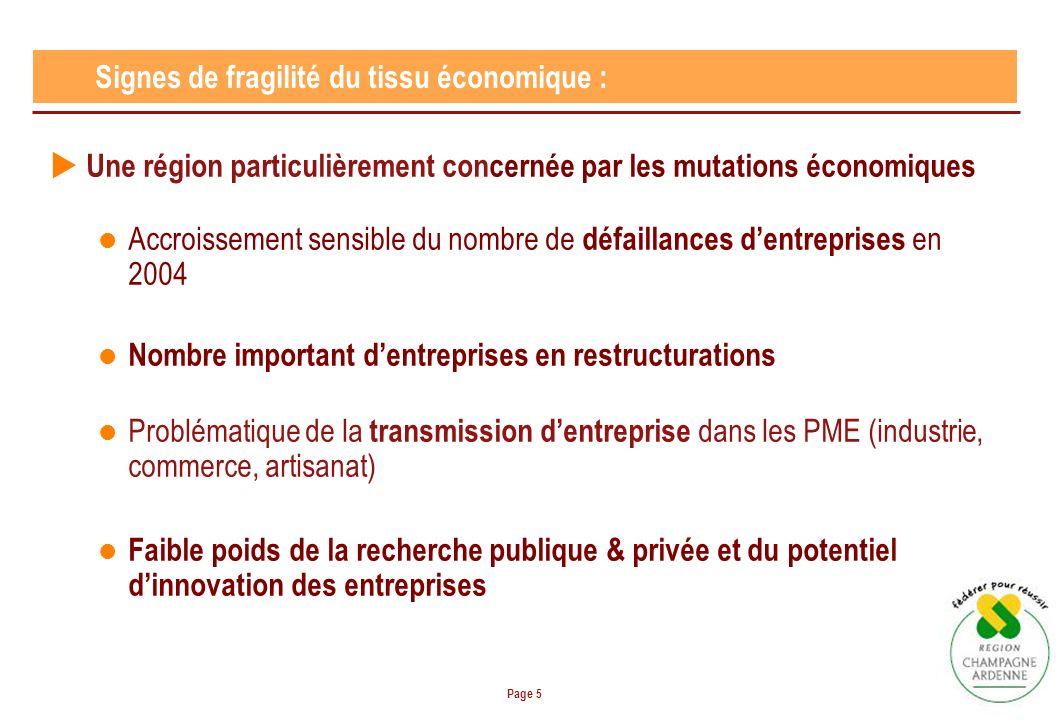 Page 5 Signes de fragilité du tissu économique : Une région particulièrement concernée par les mutations économiques Accroissement sensible du nombre
