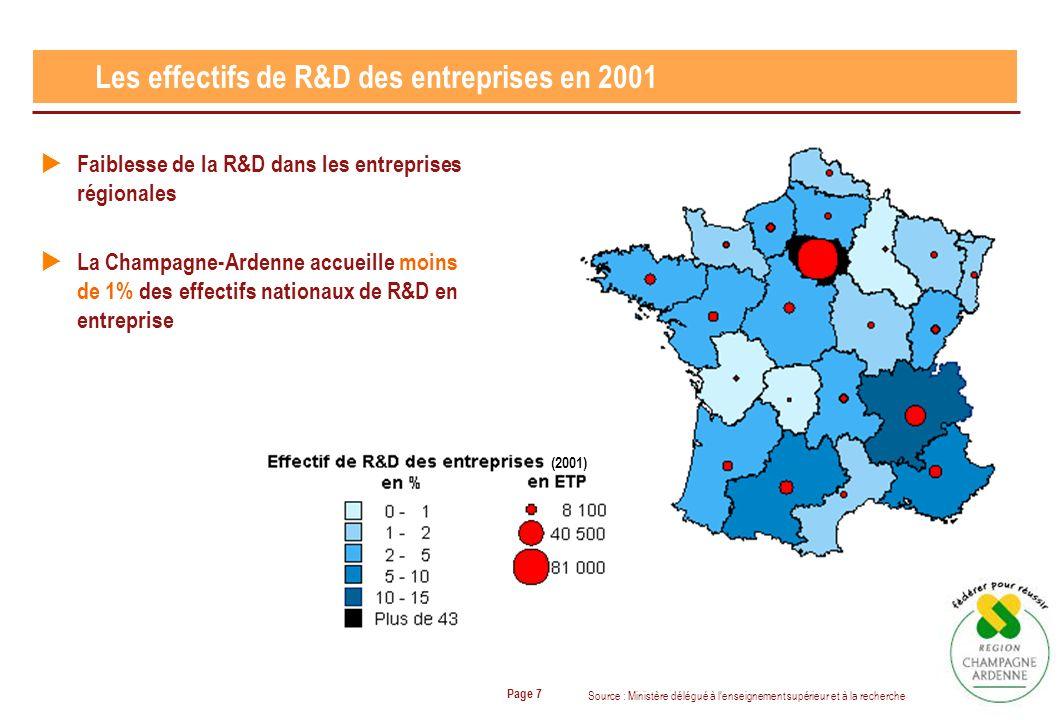 Page 7 Les effectifs de R&D des entreprises en 2001 Faiblesse de la R&D dans les entreprises régionales La Champagne-Ardenne accueille moins de 1% des effectifs nationaux de R&D en entreprise Source : Ministère délégué à lenseignement supérieur et à la recherche (2001)