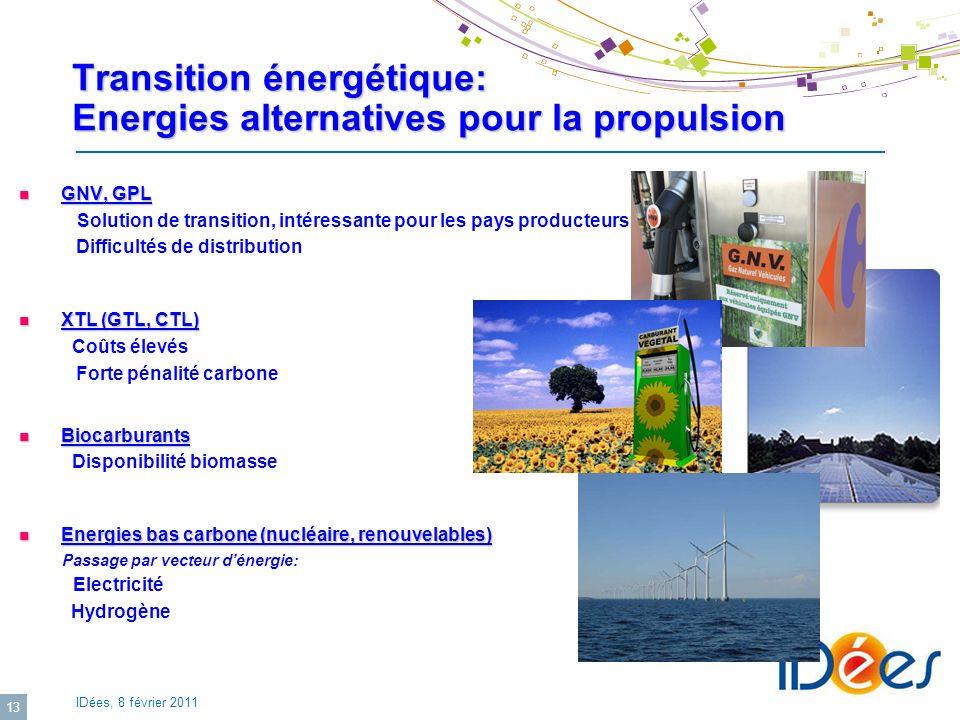 IDées, 8 février 2011 13 Transition énergétique: Energies alternatives pour la propulsion GNV, GPL GNV, GPL Solution de transition, intéressante pour