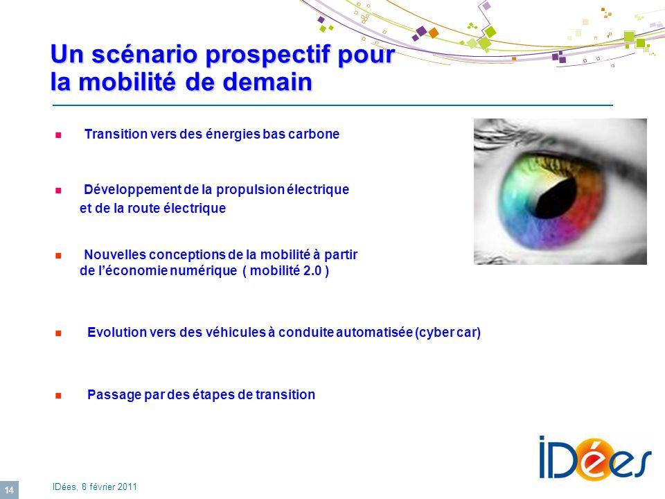 IDées, 8 février 2011 14 Un scénario prospectif pour la mobilité de demain Transition vers des énergies bas carbone Développement de la propulsion éle
