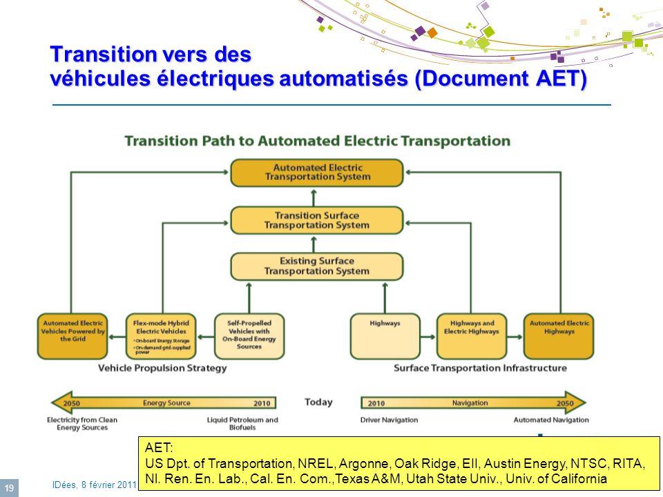 IDées, 8 février 2011 19 Transition vers des véhicules électriques automatisés (Document AET) AET: US Dpt. of Transportation, NREL, Argonne, Oak Ridge