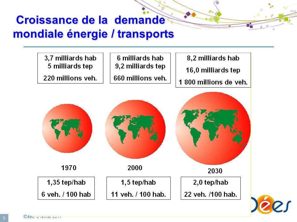 IDées, 8 février 2011 6 Une demande tirée par transports et électricité* 50,9%54,9%56,3%58,6% * scénario de référence AIE 41,0% Part électricité + transport