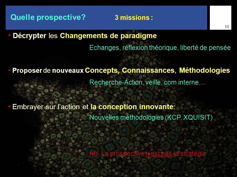 10 Décrypter les Changements de paradigme Echanges, réflexion théorique, liberté de pensée Proposer de nouveaux Concepts, Connaissances, Méthodologies