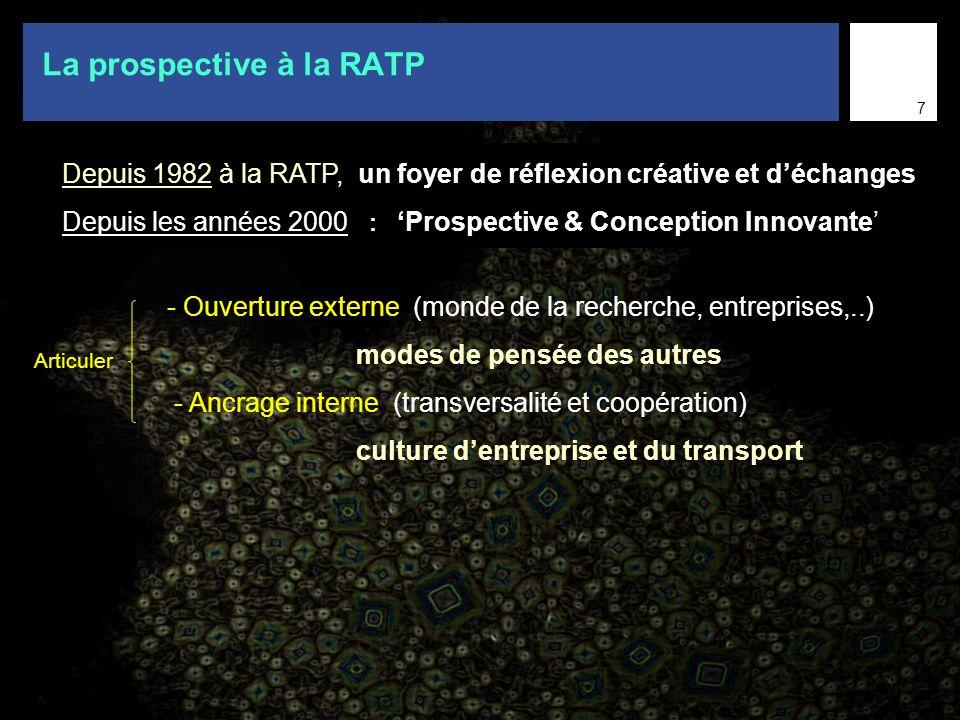 La prospective à la RATP 11 Depuis 1982 à la RATP, un foyer de réflexion créative et déchanges Depuis les années 2000 : Prospective & Conception Innov