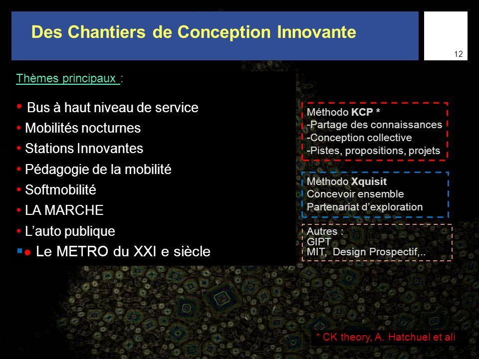 Des Chantiers de Conception Innovante Thèmes principaux : Bus à haut niveau de service Mobilités nocturnes Stations Innovantes Pédagogie de la mobilit