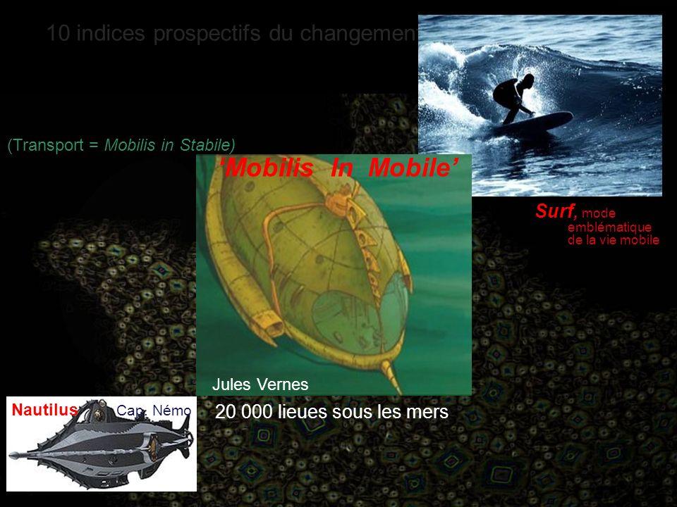 10 indices prospectifs du changement global de paradigme 20 000 lieues sous les mers (Transport = Mobilis in Stabile) Nautilus Cap. Némo Surf, mode em