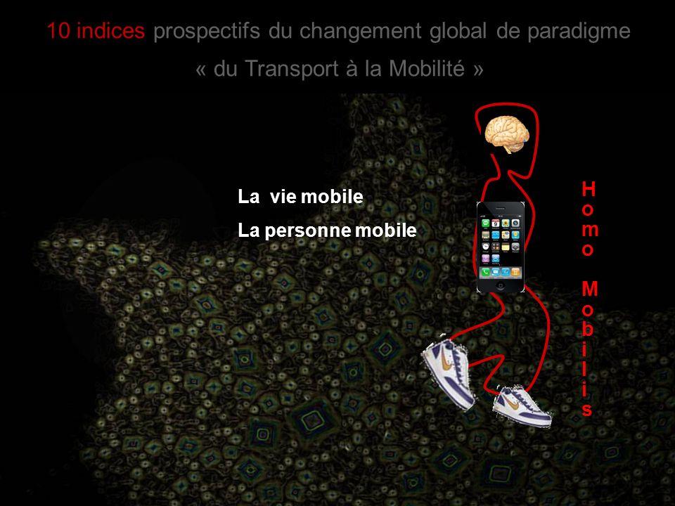 La vie mobile La personne mobile Homo MobilisHomo Mobilis 10 indices prospectifs du changement global de paradigme « du Transport à la Mobilité »