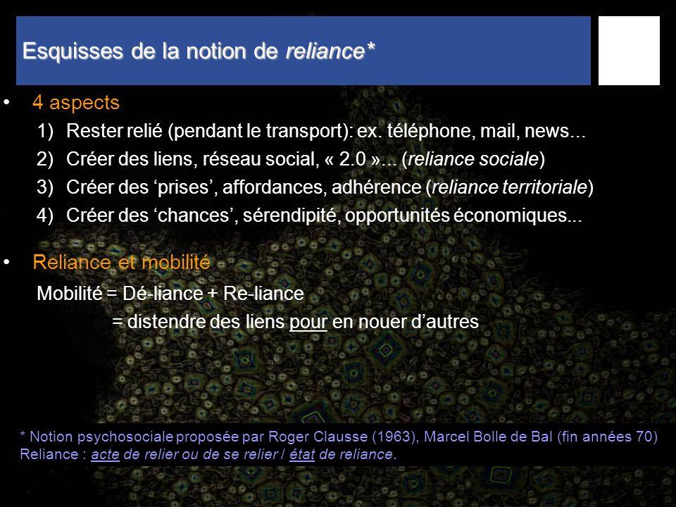 24 Esquisses de la notion de reliance* 4 aspects 1)Rester relié (pendant le transport): ex. téléphone, mail, news... 2)Créer des liens, réseau social,