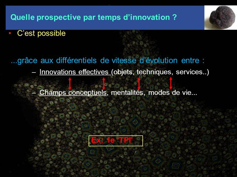 Quelle prospective par temps dinnovation ? Cest possible G...grâce aux différentiels de vitesse dévolution entre : –Innovations effectives (objets, te