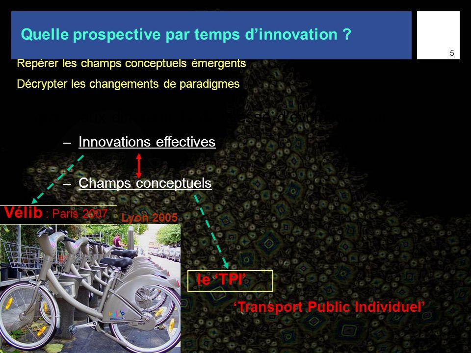 Quelle prospective par temps dinnovation ? Vélib : Paris 2007 Transport Public Individuel Lyon 2005 Repérer les champs conceptuels émergents Décrypter