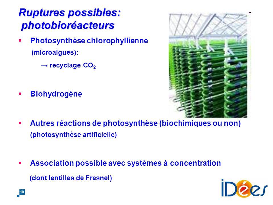 9 Biomasse - évolution actuelle: exploiter déchets et biomasse lignocellulosique Biomasse énergie: chaleur et électricité Carburants de première génér
