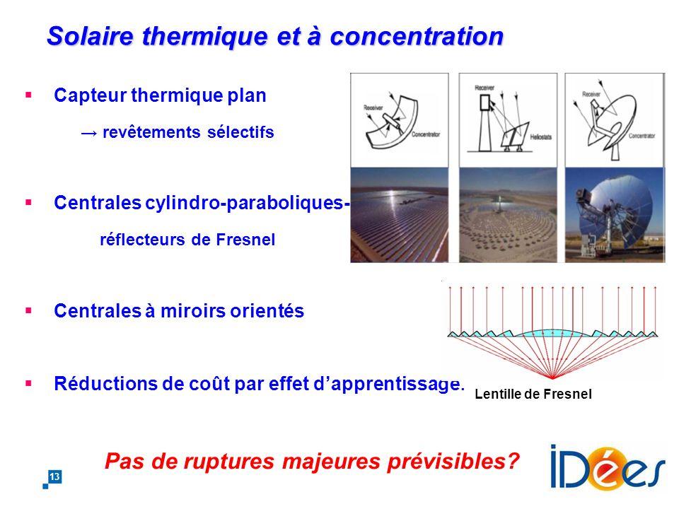 12 Eoliennes: ruptures possibles Nouveaux concepts déoliennes flottantes Eoliennes cerfs-volants: projet KiteGen Eoliennes aérostatiques: projet MARS