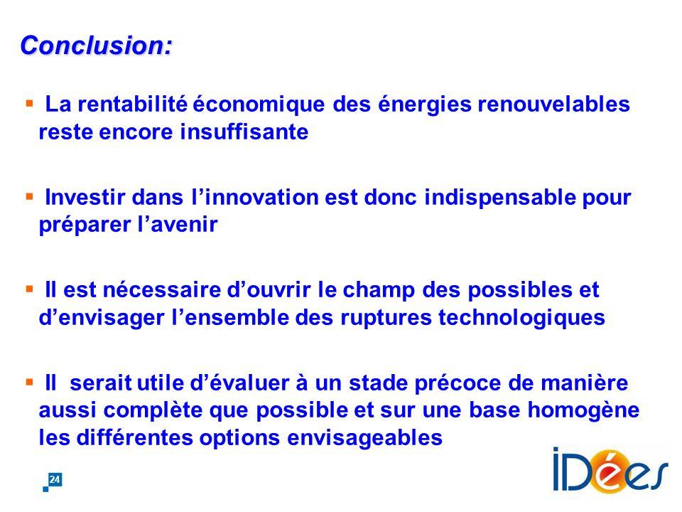 23 La transition à venir Aujourdhui Energies fossiles Moteur à combustion interne 2020-2030 Demain Mix énergétique diversifié Solutions hybrides Energ