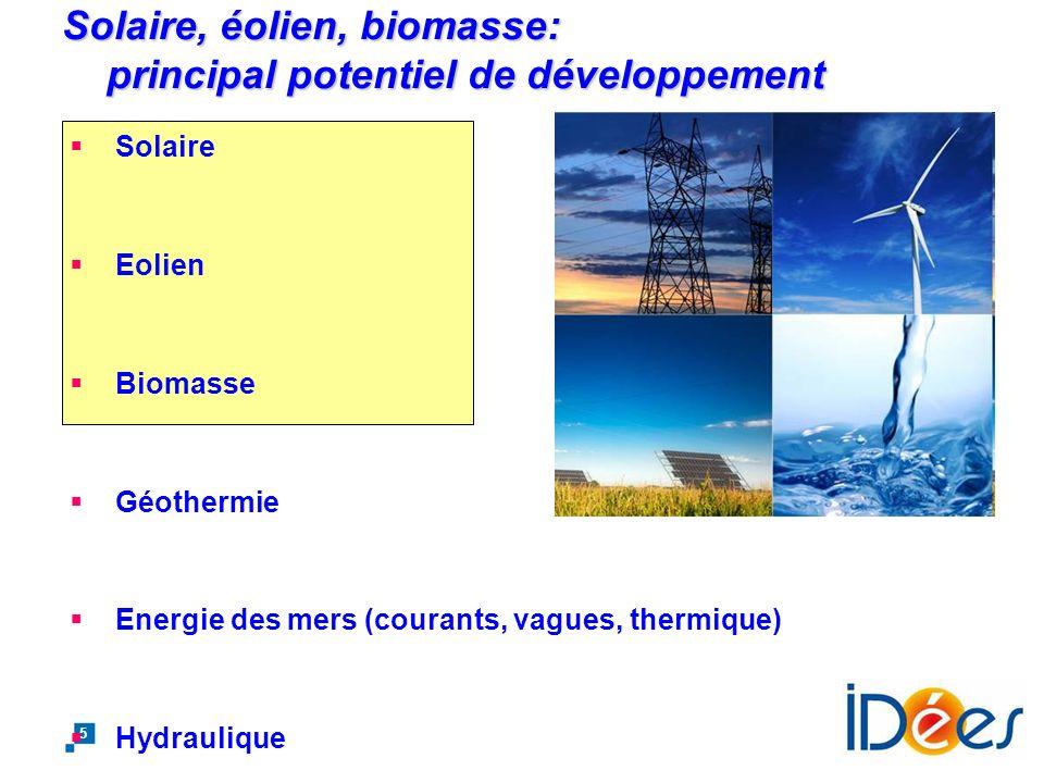 4 Contribution potentielle des énergies renouvelables