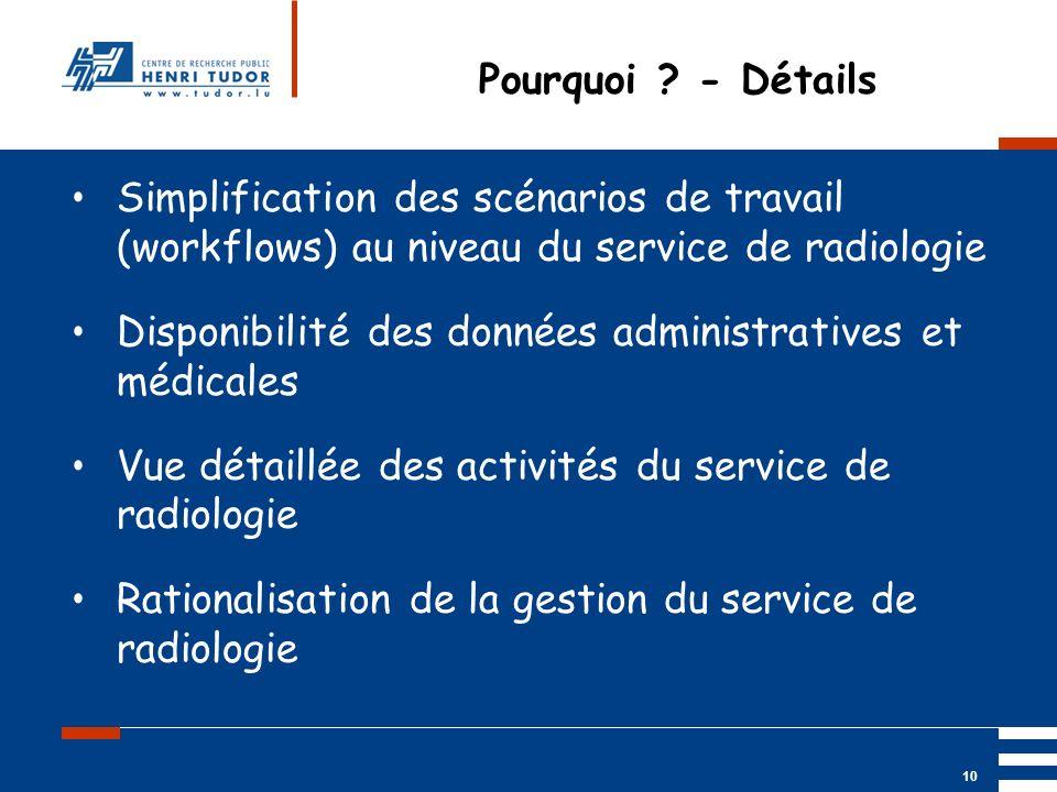 Mai 2004 UP2 GBM Nancy RIS/ PACS 10 Pourquoi ? - Détails Simplification des scénarios de travail (workflows) au niveau du service de radiologie Dispon