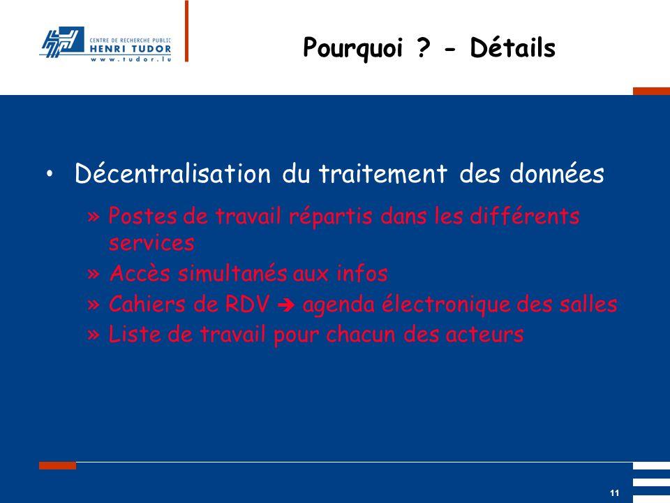 Mai 2004 UP2 GBM Nancy RIS/ PACS 11 Pourquoi ? - Détails Décentralisation du traitement des données »Postes de travail répartis dans les différents se