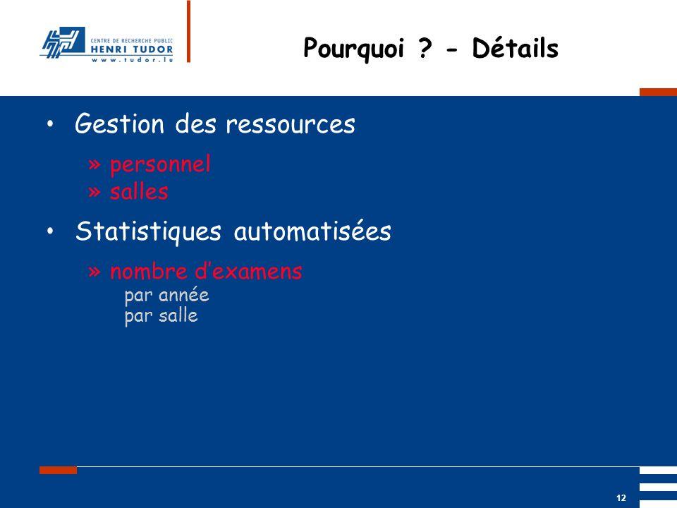 Mai 2004 UP2 GBM Nancy RIS/ PACS 12 Pourquoi ? - Détails Gestion des ressources »personnel »salles Statistiques automatisées »nombre dexamens par anné