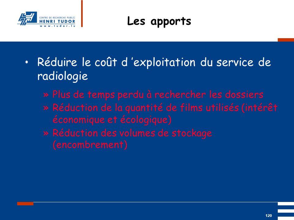 Mai 2004 UP2 GBM Nancy RIS/ PACS 120 Les apports Réduire le coût d exploitation du service de radiologie »Plus de temps perdu à rechercher les dossier