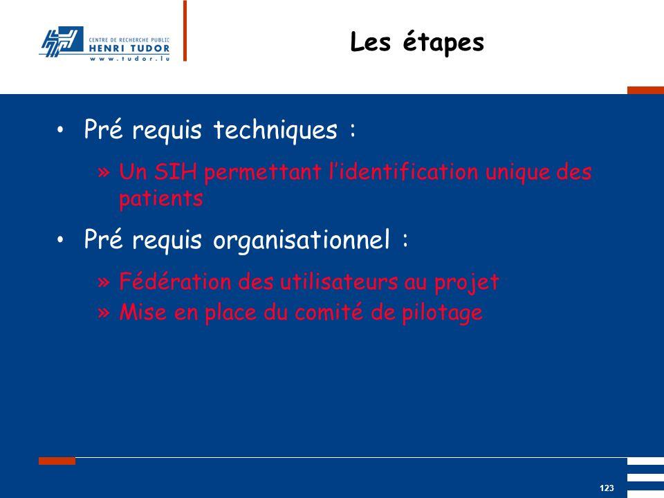 Mai 2004 UP2 GBM Nancy RIS/ PACS 123 Les étapes Pré requis techniques : »Un SIH permettant lidentification unique des patients Pré requis organisation