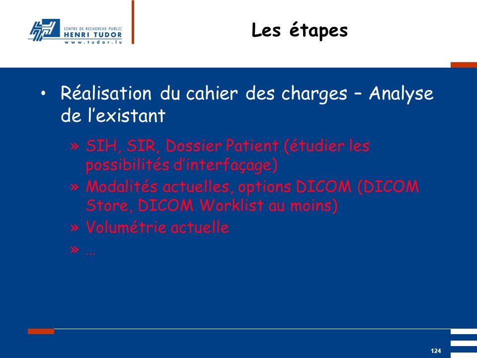 Mai 2004 UP2 GBM Nancy RIS/ PACS 124 Les étapes Réalisation du cahier des charges – Analyse de lexistant »SIH, SIR, Dossier Patient (étudier les possi