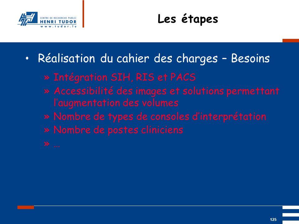 Mai 2004 UP2 GBM Nancy RIS/ PACS 125 Les étapes Réalisation du cahier des charges – Besoins »Intégration SIH, RIS et PACS »Accessibilité des images et