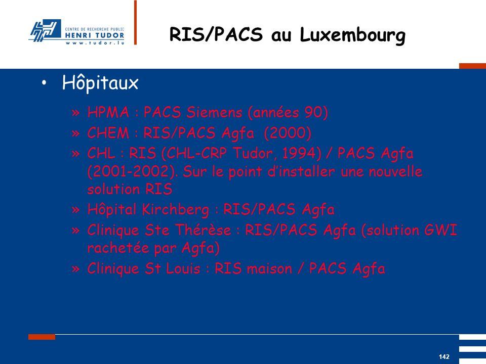 Mai 2004 UP2 GBM Nancy RIS/ PACS 142 RIS/PACS au Luxembourg Hôpitaux »HPMA : PACS Siemens (années 90) »CHEM : RIS/PACS Agfa (2000) »CHL : RIS (CHL-CRP