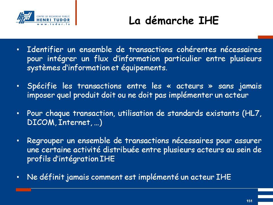 Mai 2004 UP2 GBM Nancy RIS/ PACS 151 Identifier un ensemble de transactions cohérentes nécessaires pour intégrer un flux dinformation particulier entr